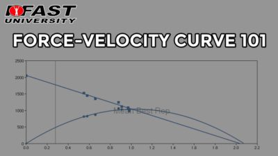 Force-Velocity Curve 101